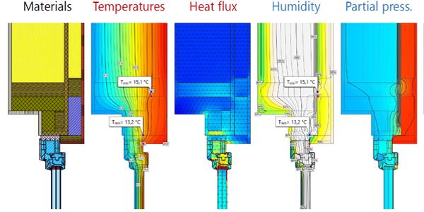 建筑 | HTflux对木结构墙窗户连接凝结风险的优化