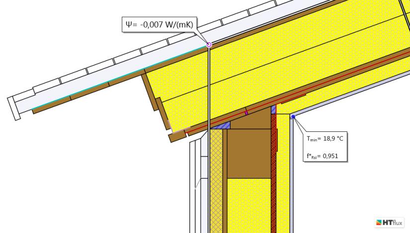 HTflux智能建筑物理模拟软件