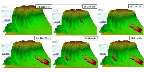 LS-RAPID地震、降雨导致滑坡成因 | 滑坡泥石流